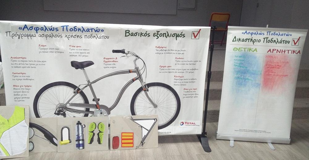 ιοασ εκπαιδευση ποδηλατο 2