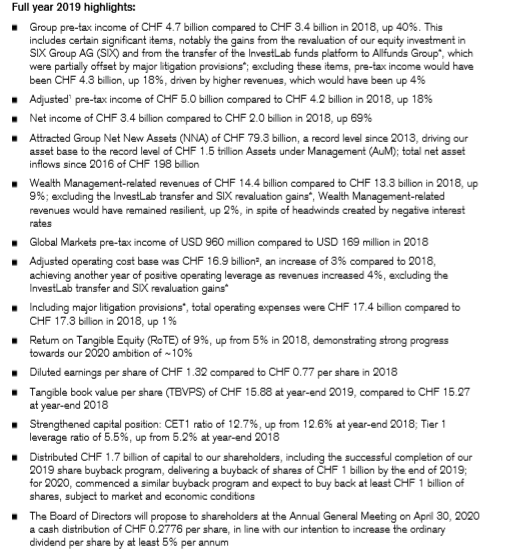 credit suisse results 2