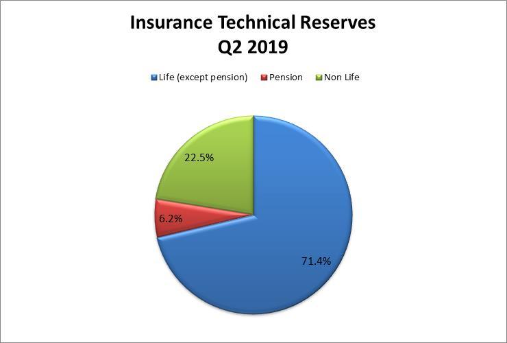 reserves tte
